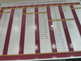 北京市朝阳区劳动仲裁立案须知!请看这里!